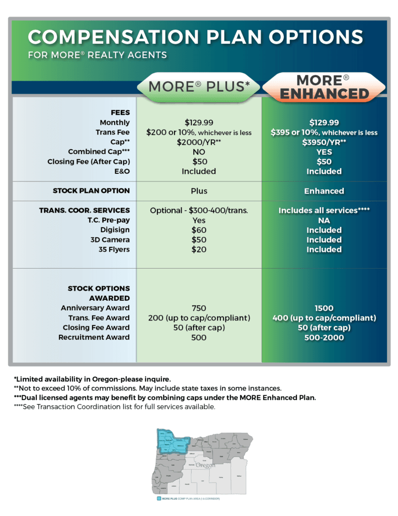 MORE PLUS and ENHANCED-Comp Plan